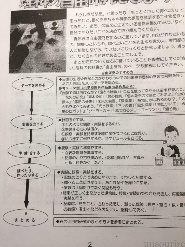 宿題イメージ2